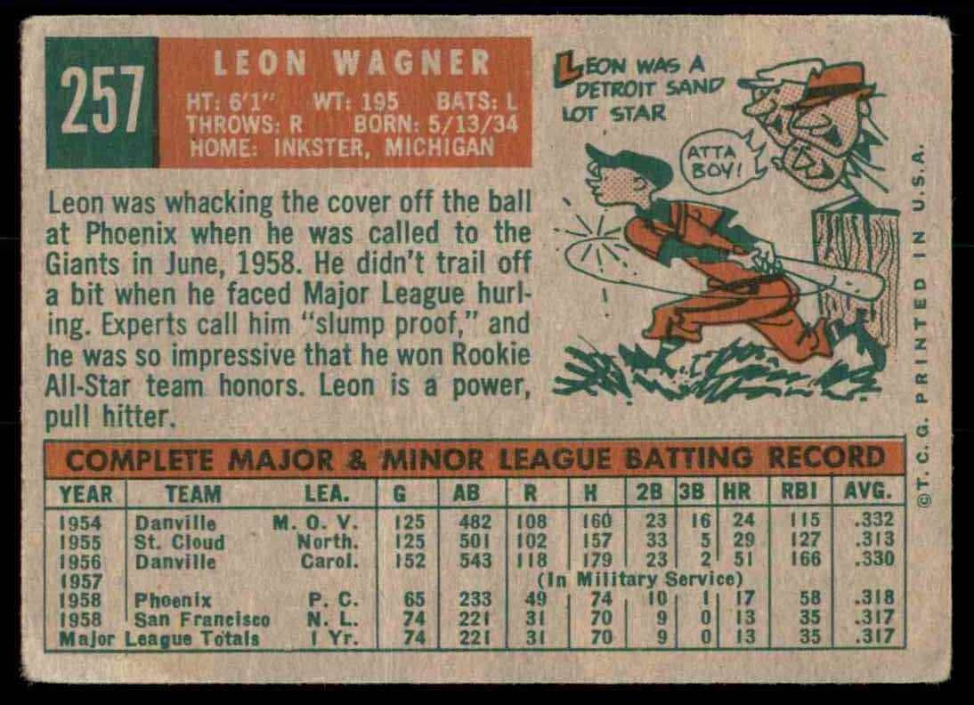 1959 Topps Leon Wagner RC #257 card back image