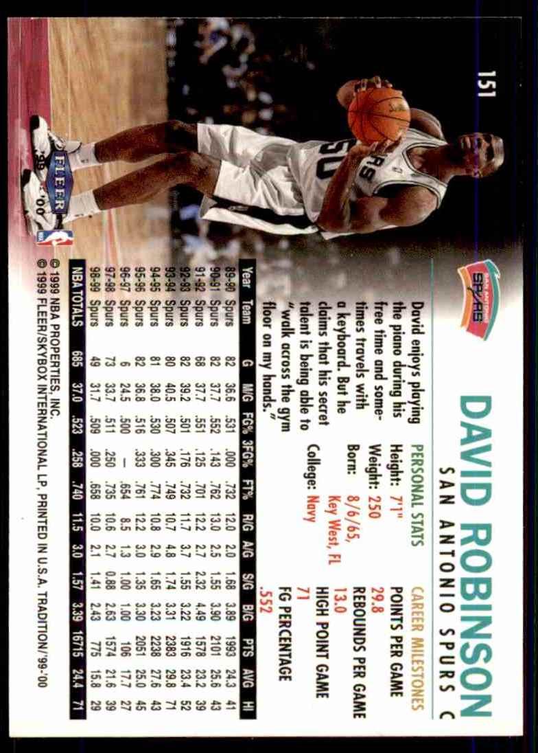 1999-00 Fleer David Robinson #151 card back image