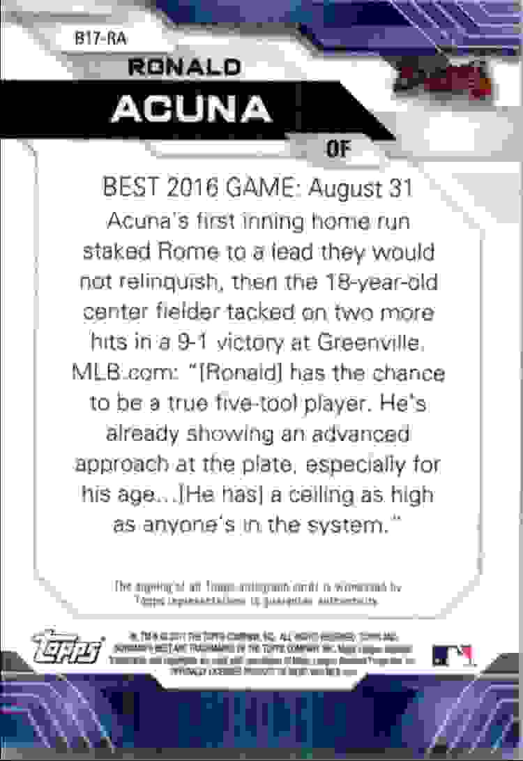 2017 Bowman's Best Ronald Acuna #B17-RA card back image