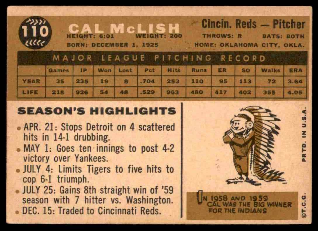 1960 Topps Cal McLish #110 card back image
