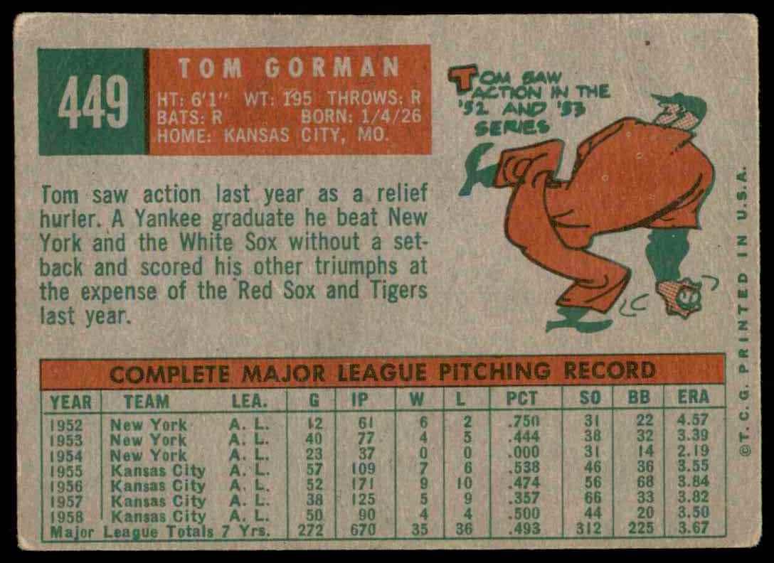 1959 Topps Tom Gorman #449 card back image