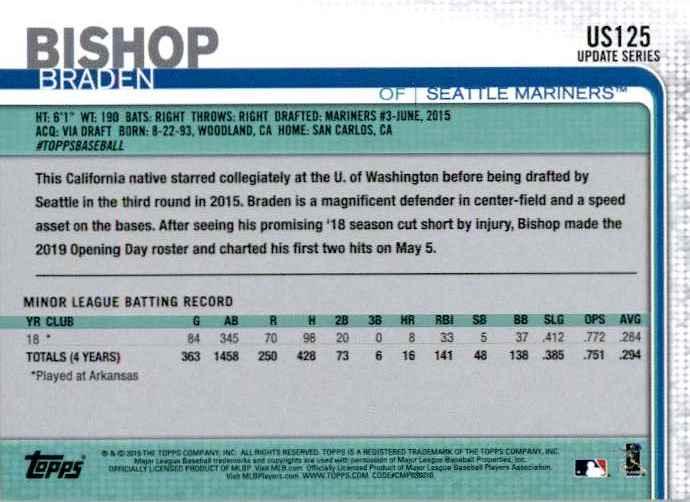 2019 Topps Update Braden Bishop #US125 card back image