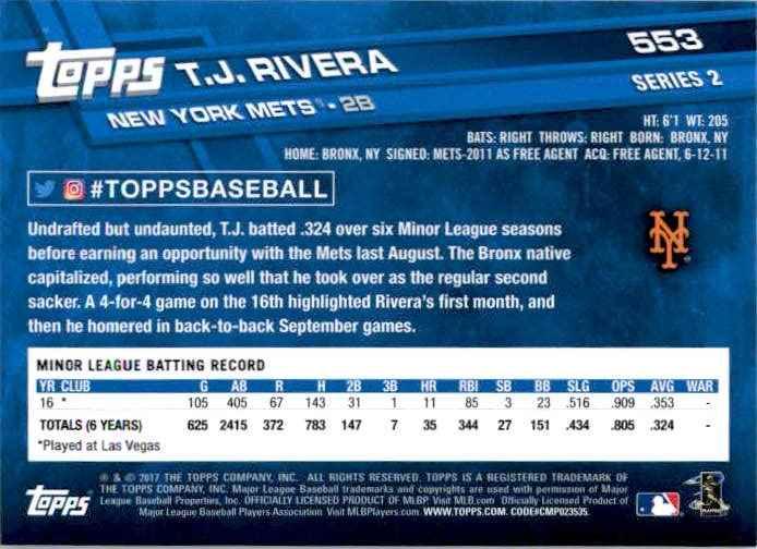 2017 Topps Series 2 T.J. Rivera #553 card back image