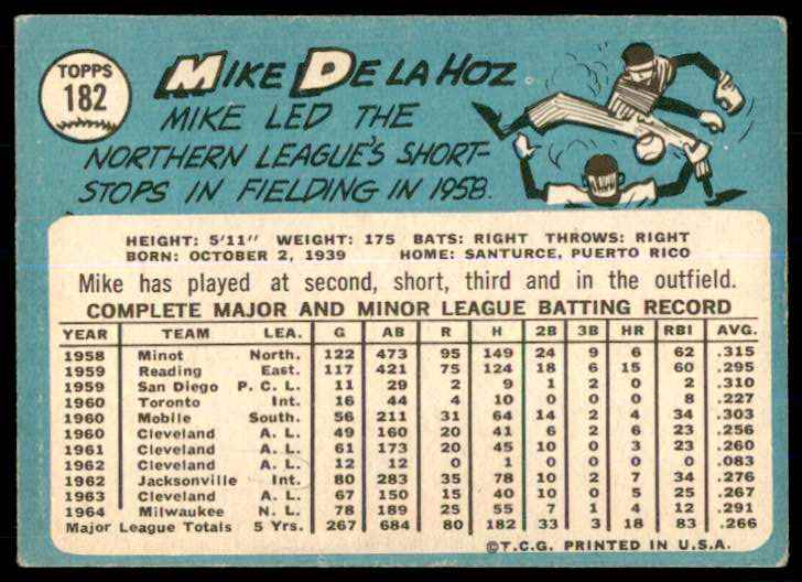 1965 Topps (B7-5C) Mike De La Hoz #182 card back image