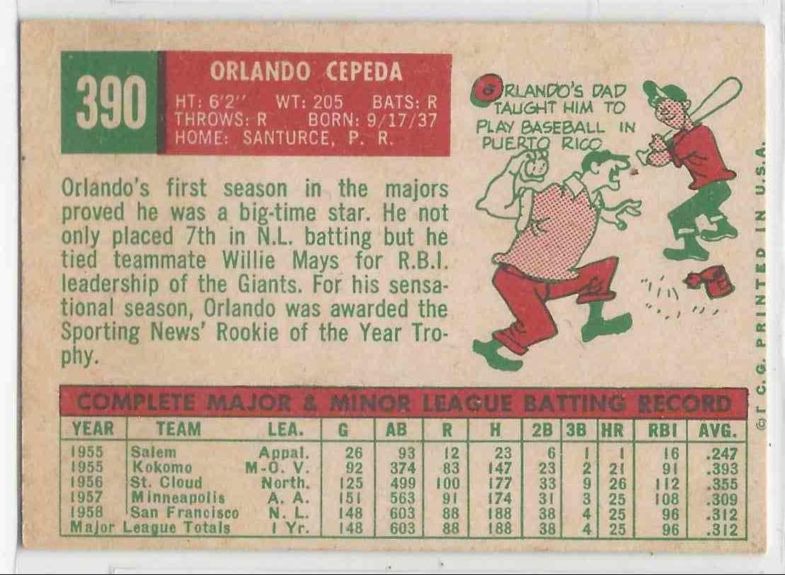 1959 Topps Orlando Cepeda #390 card back image
