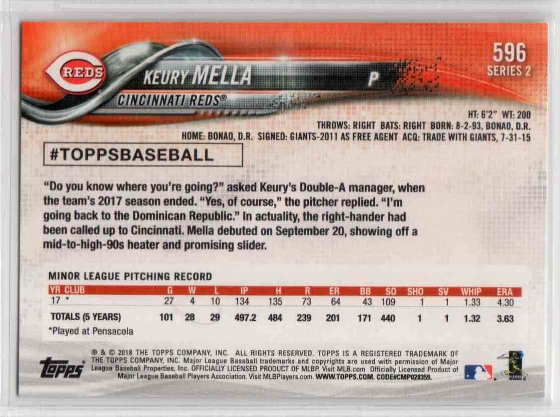 2018 Topps Series 2 Keury Mella #596 card back image