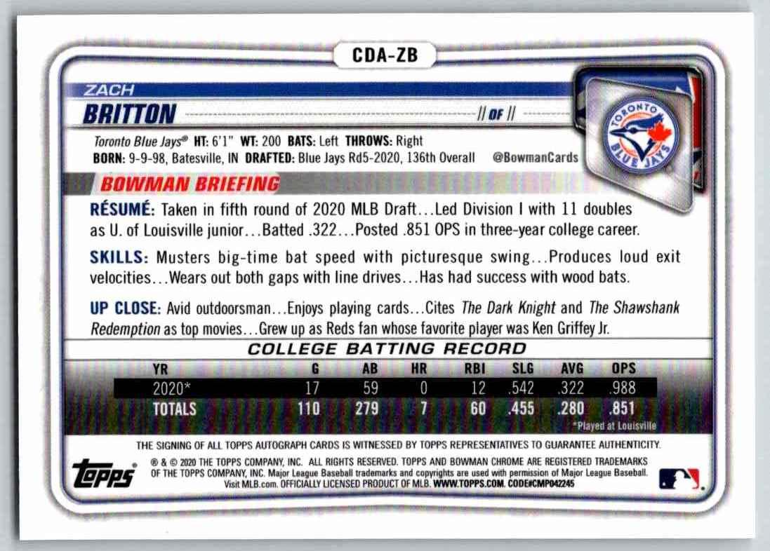 2020 Bowman Draft Zach Britton #CDA-ZB card back image
