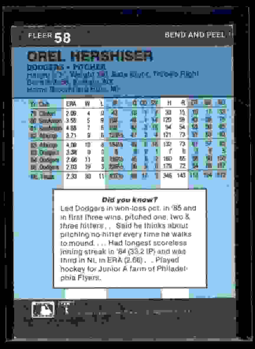 1986 Fleer Stickers Orel Hershiser #58 card back image