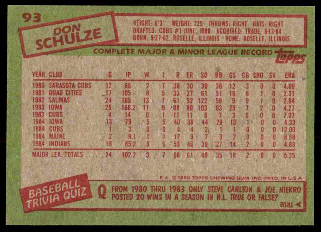 1985 Topps Don Schulze #93 card back image