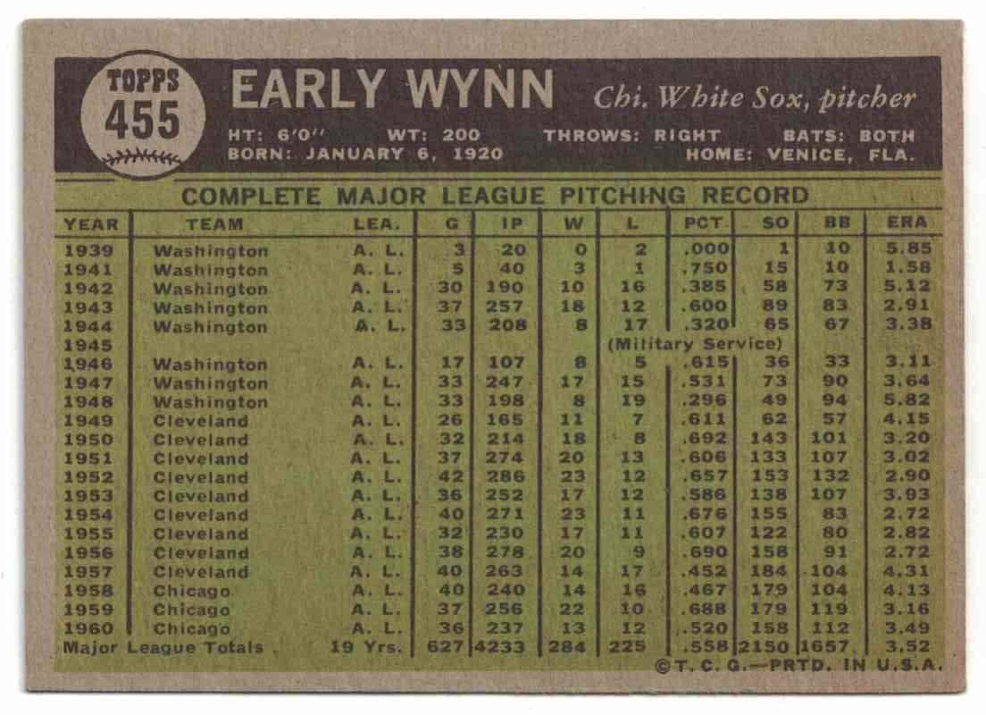 1961 Topps Early Wynn EX+ #455 card back image
