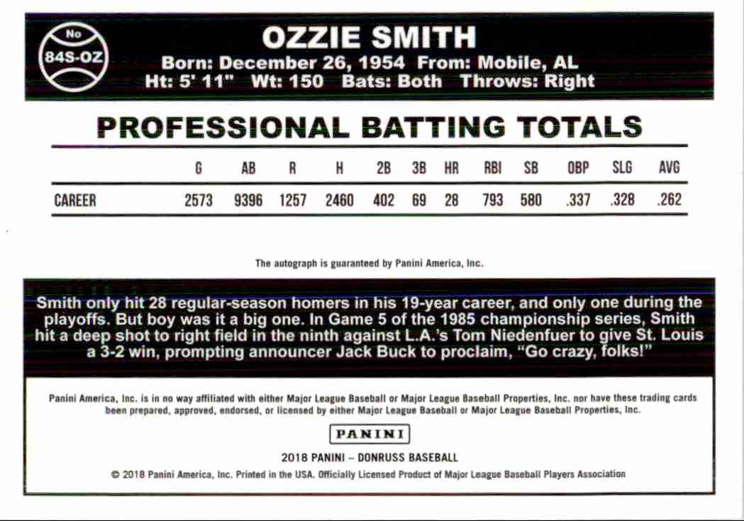 2018 Donruss 1984 Design Ozzie Smith #84S-OZ card back image
