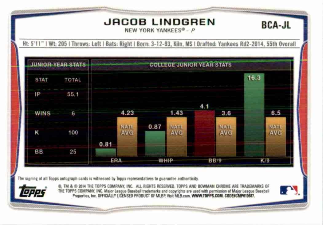 2014 Bowman Chrome Jacob Lindgren #BCA-JL card back image