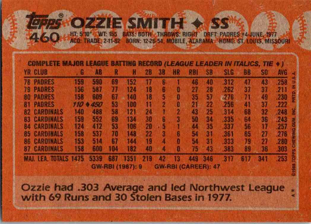 1988 Topps Ozzie Smith #460 card back image