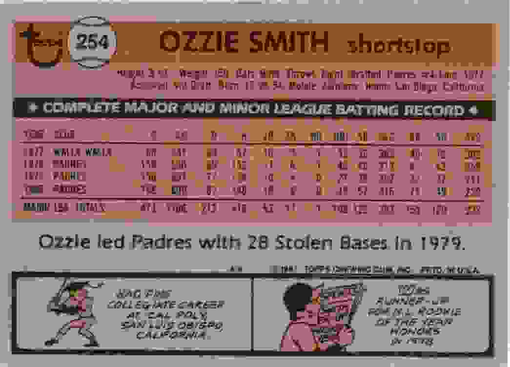 1981 Topps Ozzie Smith #254 card back image