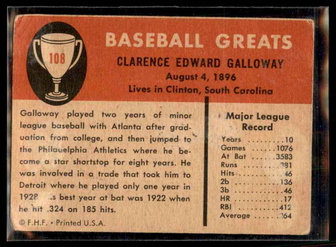1961 Fleer Chick Galloway #108 card back image