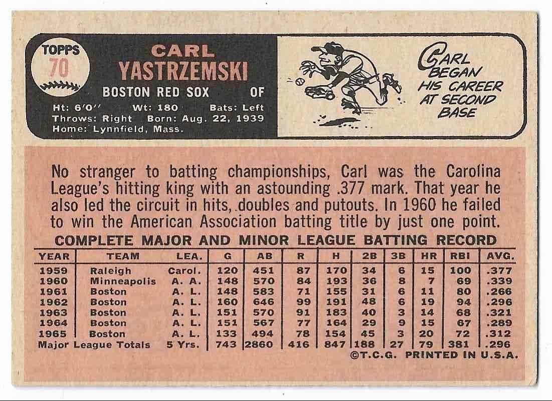 1966 Topps Carl Yastrzemski #70 card back image