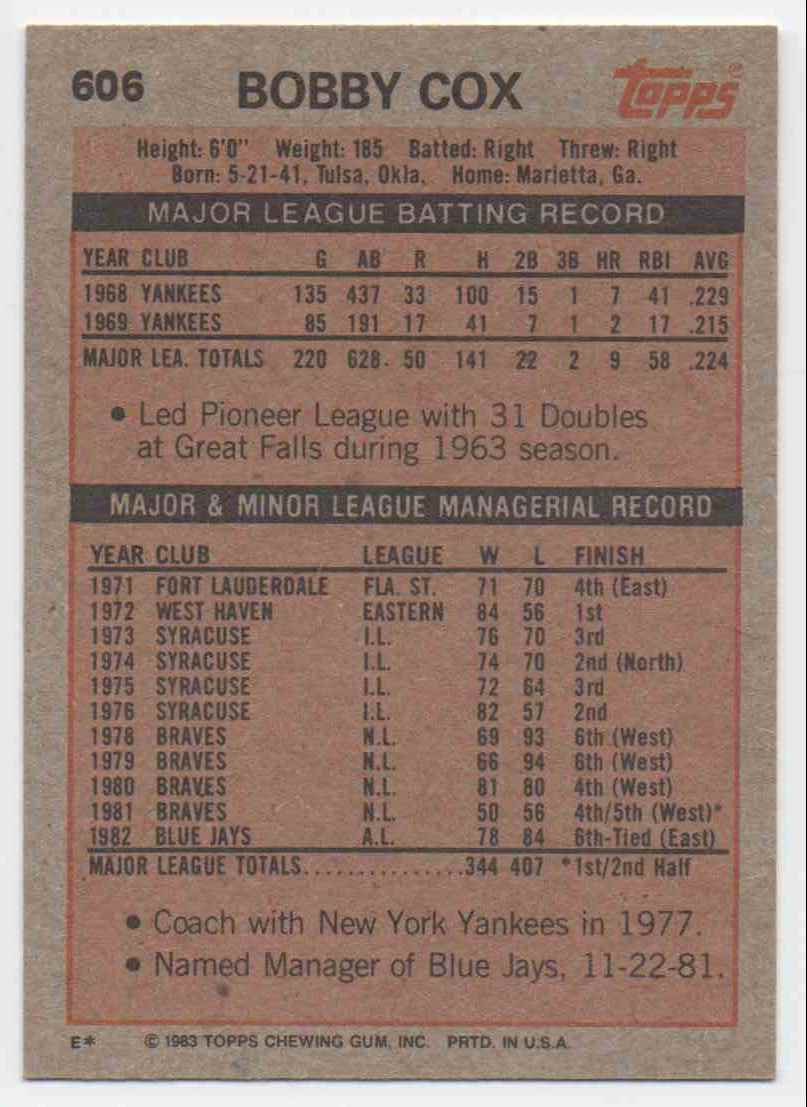 1983 Topps Bobby Cox #606 card back image