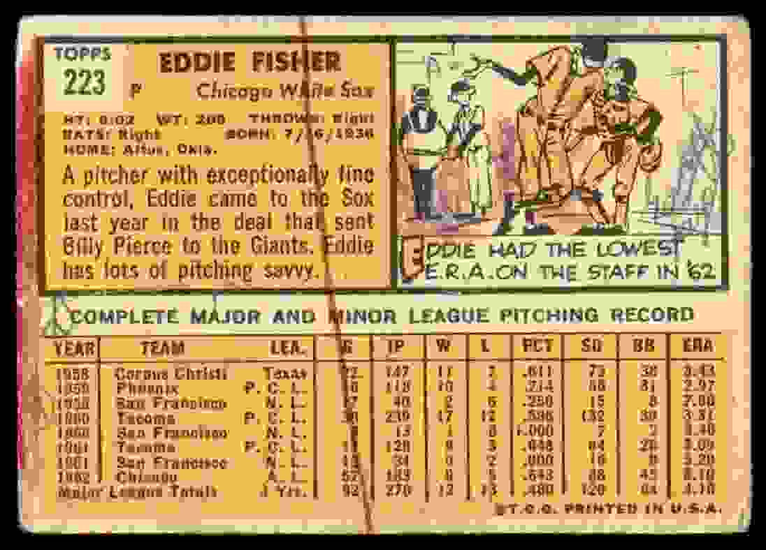 1963 Topps Eddie Fisher #223 card back image