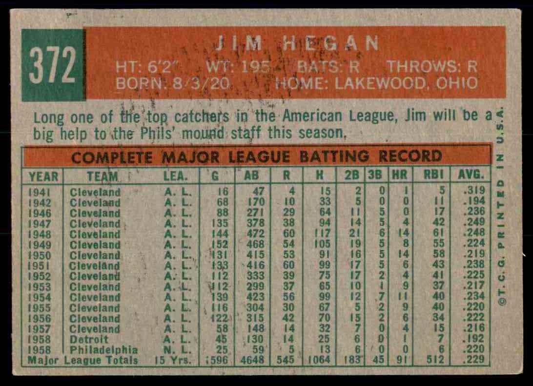 1959 Topps Jim Hegan #372 card back image