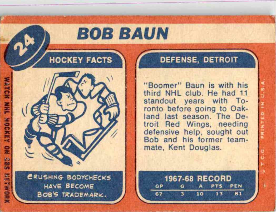 1968-69 Topps Bob Baun #24 card back image