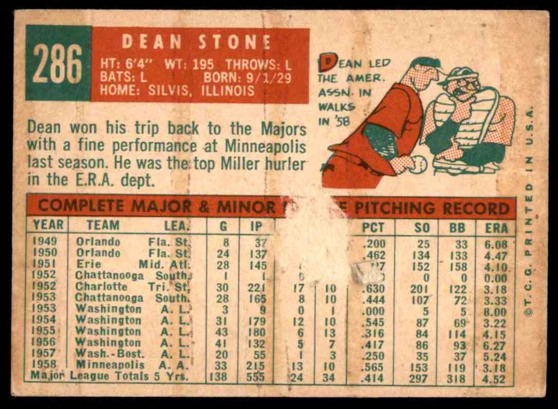 1959 Topps Dean Stone #286 card back image