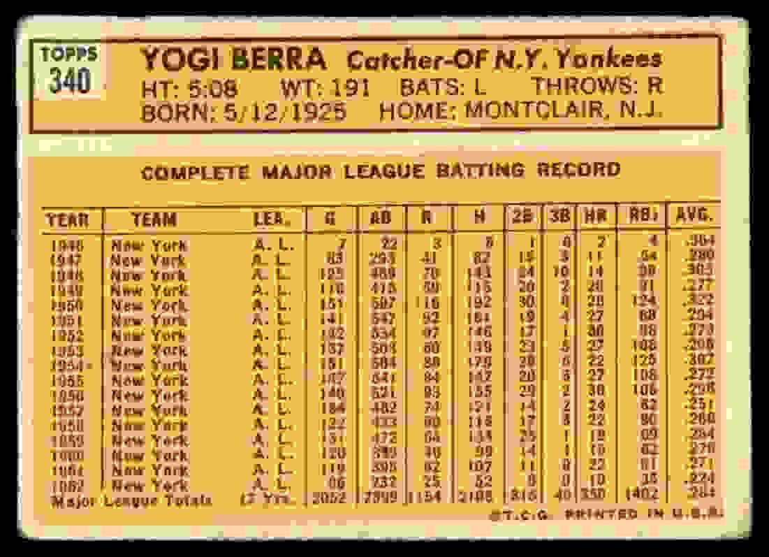 1963 Topps Yogi Berra #340 card back image