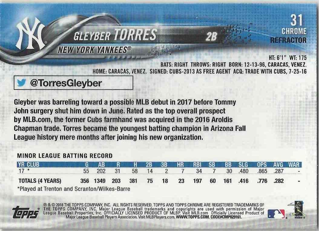 2018 Topps Chrome Sepia Refractors Gleyber Torres #31 card back image