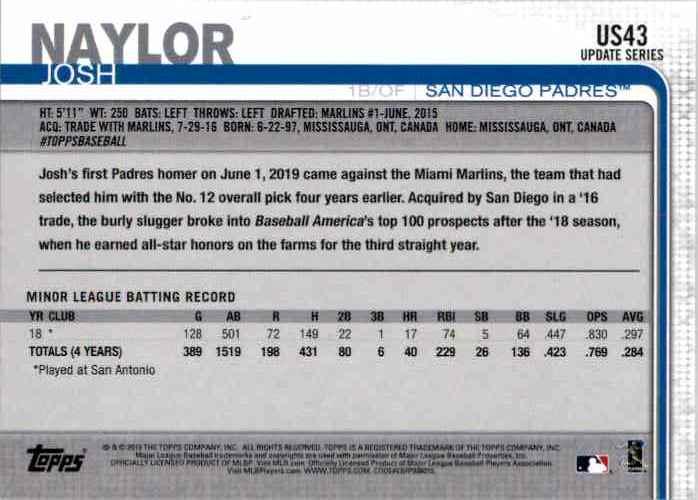 2019 Topps Update Josh Naylor RC #US43 card back image