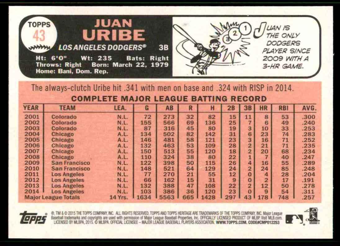 2015 Topps Heritage Juan Uribe #43 card back image