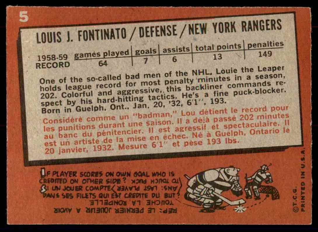 1959-60 Topps Topps Louis Fontinato (B) #5 card back image