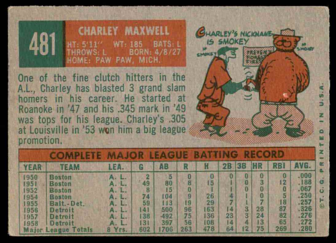 1959 Topps Charlie Maxwell #481 card back image