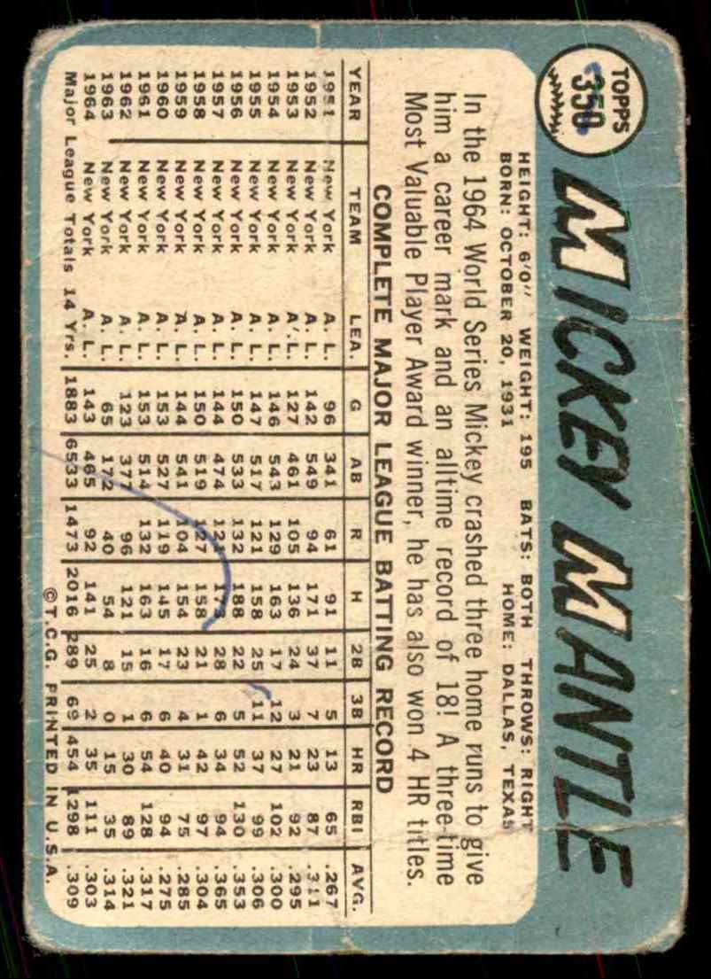 1965 Topps Mickey Mantle #350 card back image