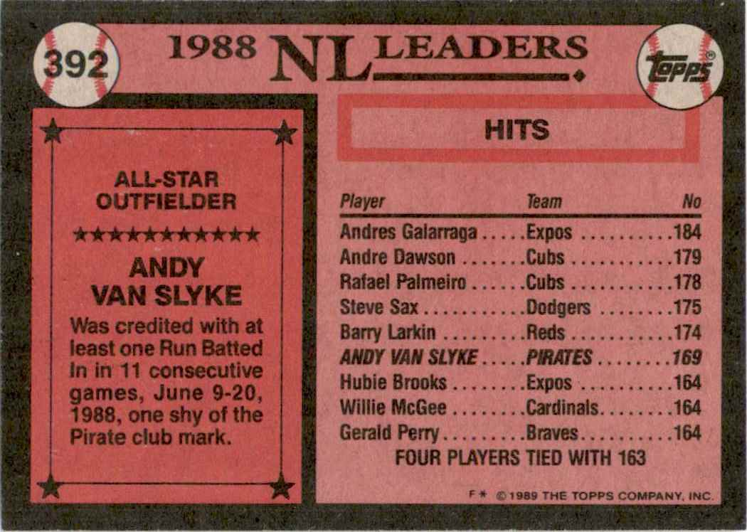 1989 Topps Andy Van Slyke As #392 card back image