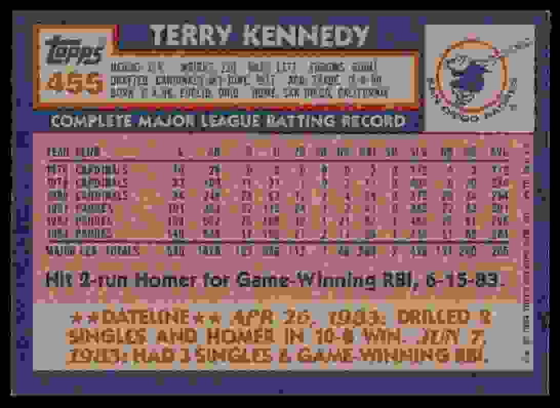 1984 Topps Terry Kennedy #455 card back image