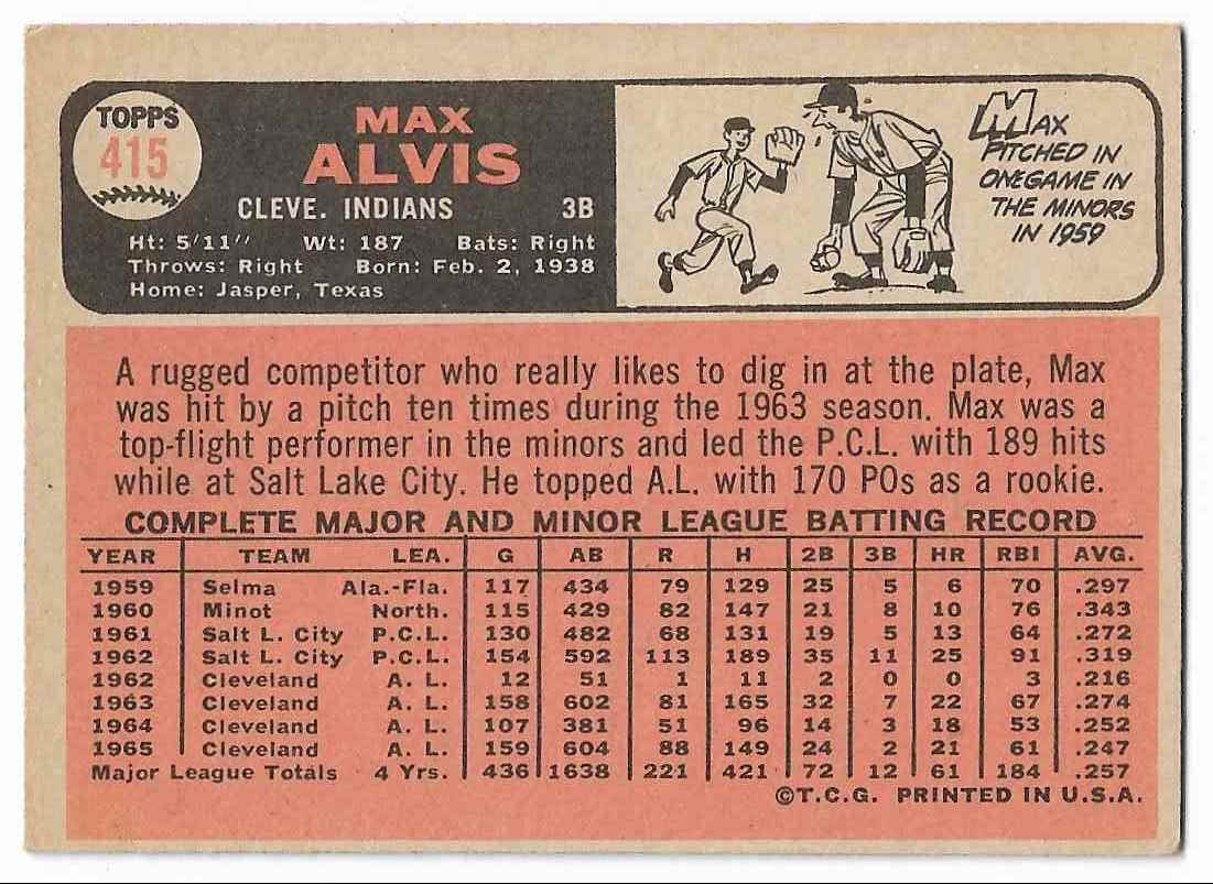 1966 Topps Max Alvis #415 card back image