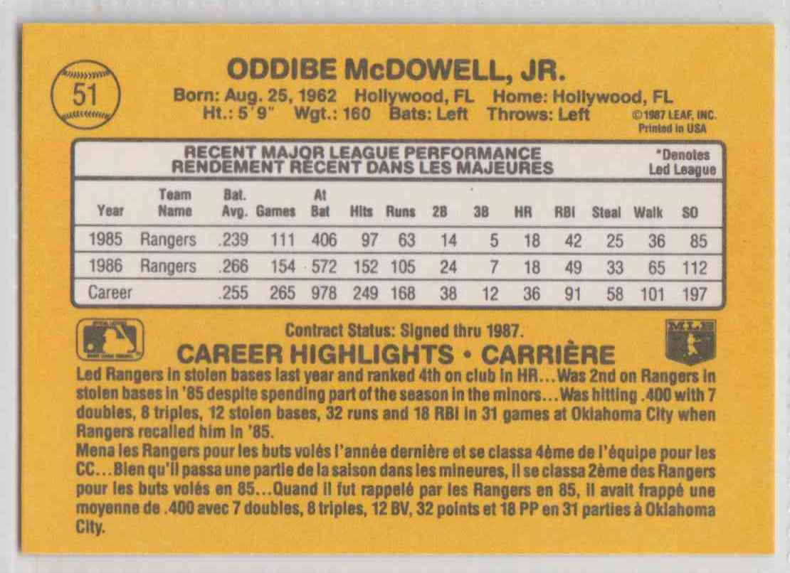 1987 Leaf Oddibe McDowell #51 on Kronozio
