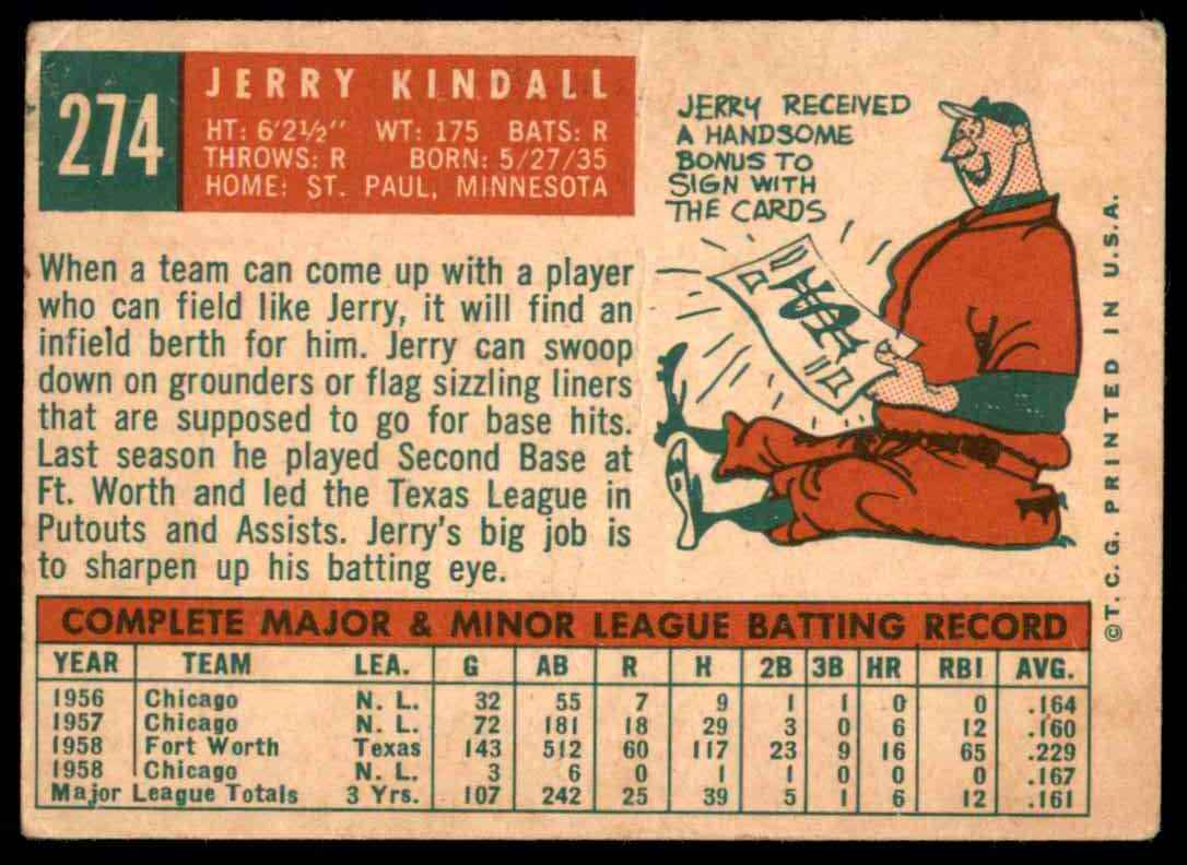 1959 Topps Jerry Kindall #274 card back image