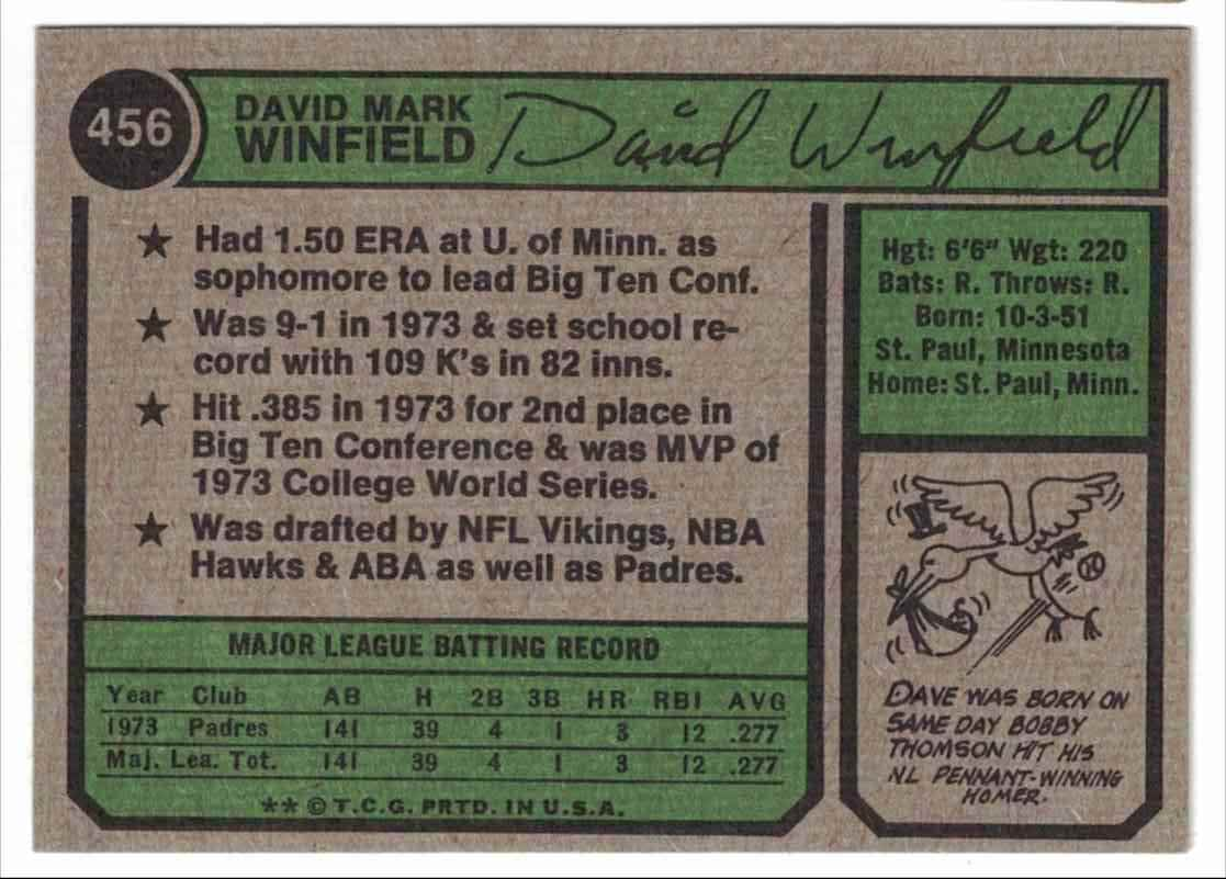 1974 Topps Dave Winfield NM-MT #456 card back image