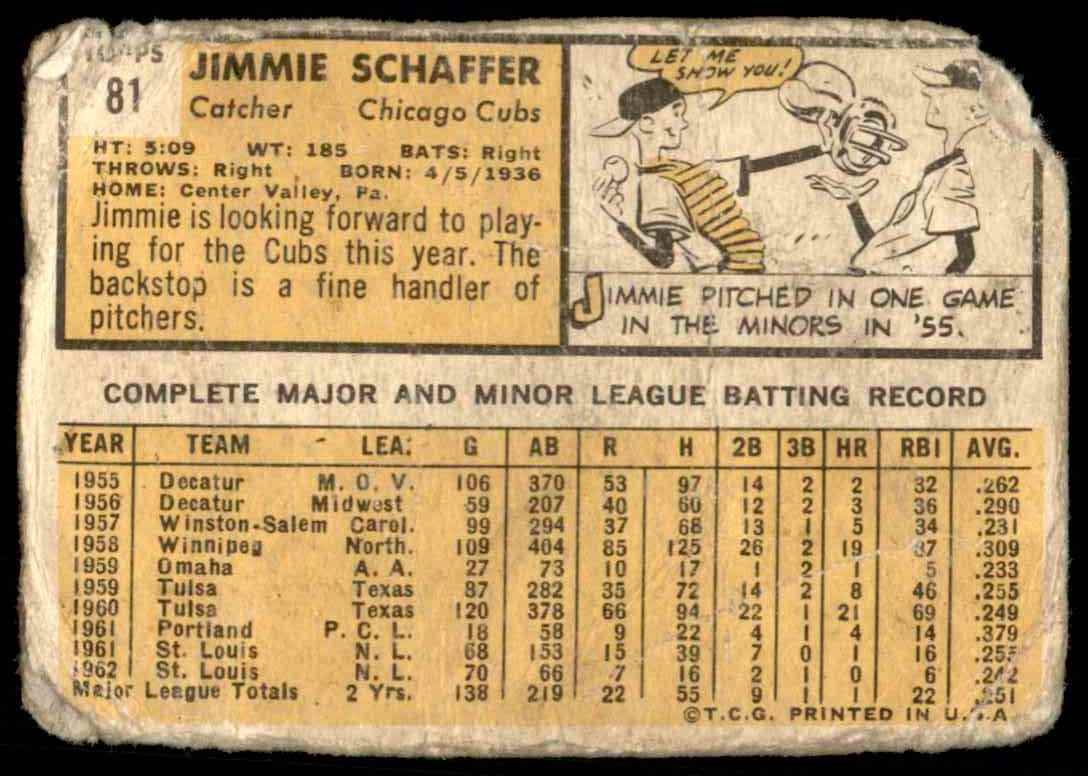 1963 Topps Jimmie Schaffer #81 card back image