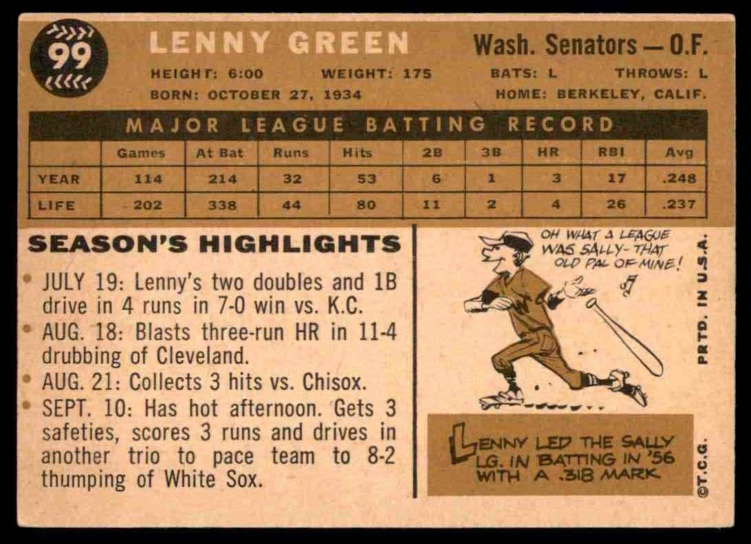 1960 Topps Lenny Green #99 card back image