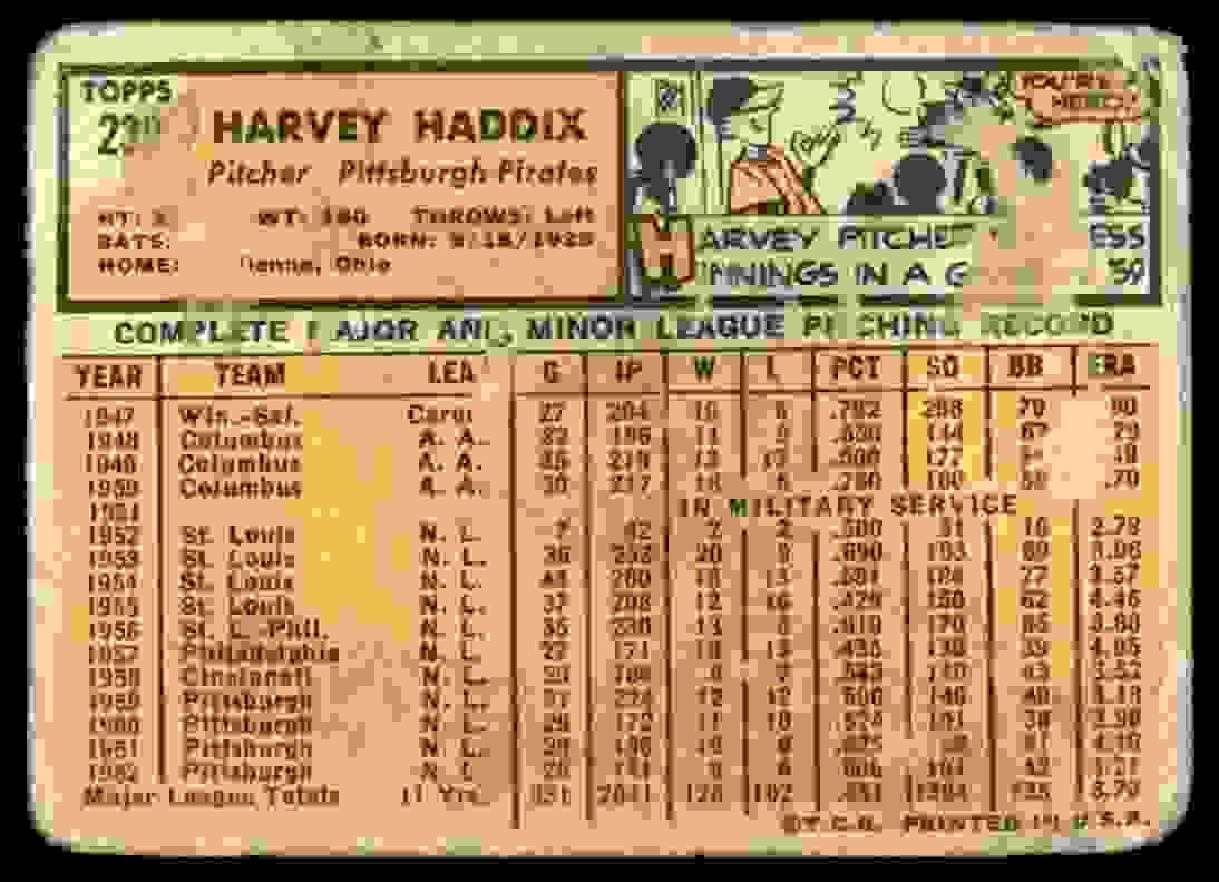 1963 Topps Harvey Haddix #239 card back image