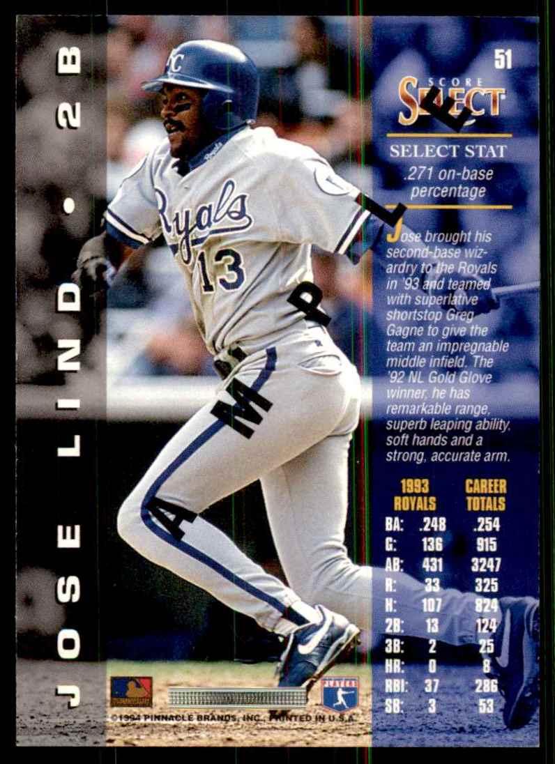 1994 Select Samples Jose Lind #51 card back image