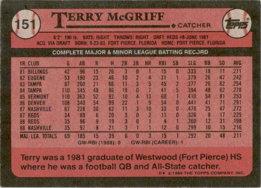 1989 Topps Terry McGriff #151 card back image