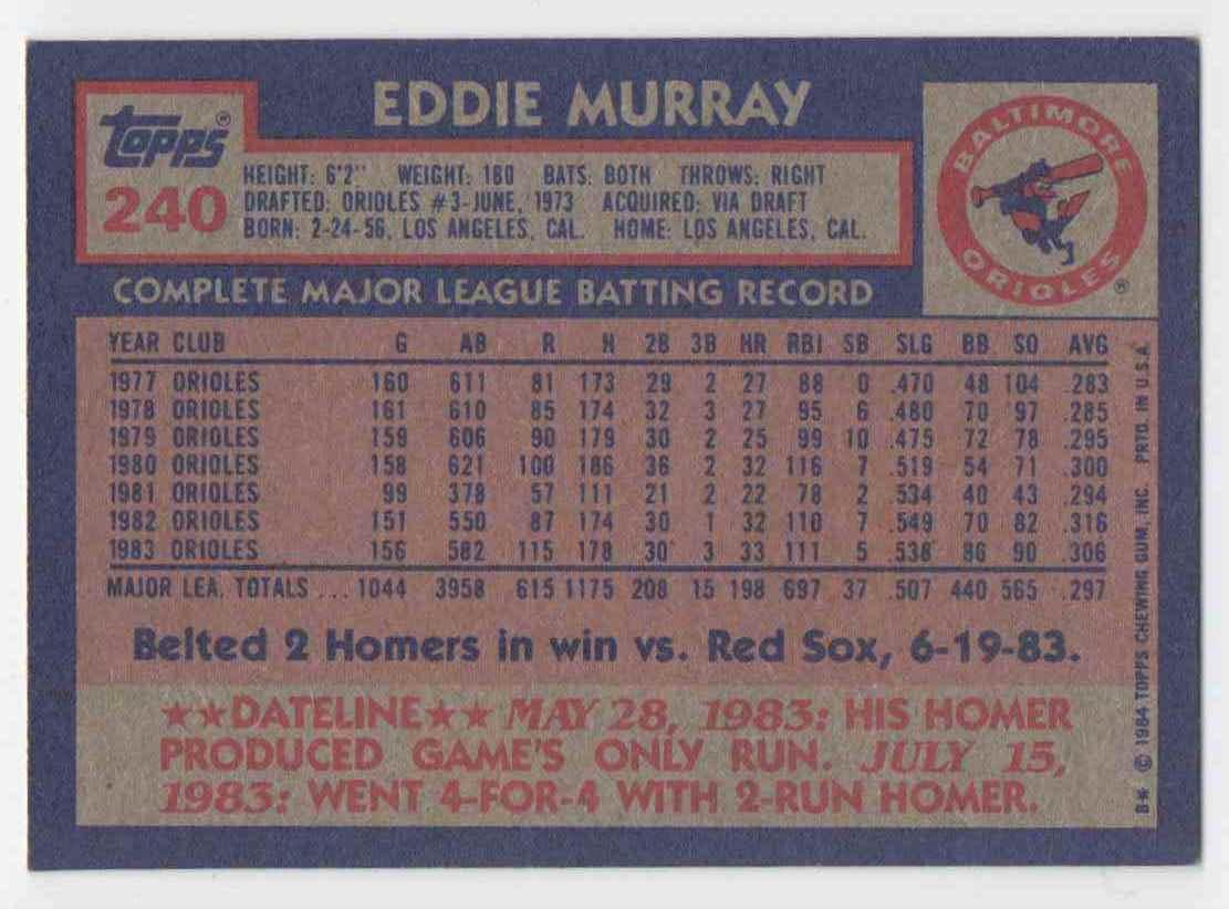 1984 Topps Eddie Murray #240 card back image