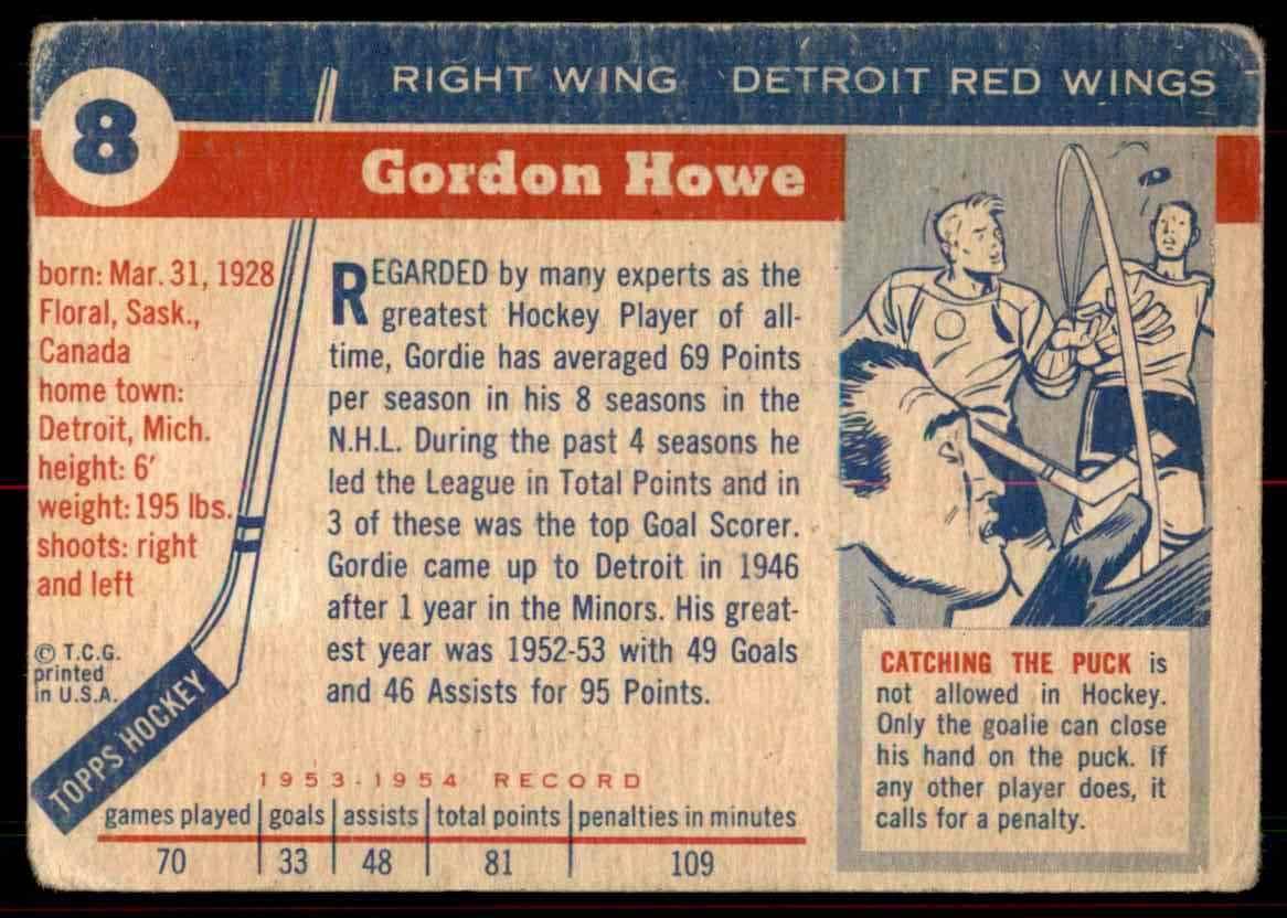 1954-55 Topps Gordie Howe #8 card back image