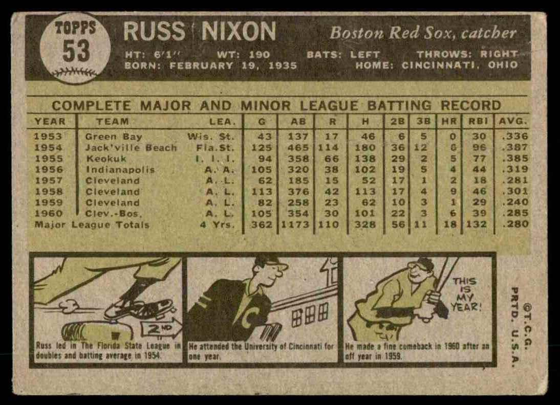 1961 Topps Russ Nixon #53 card back image
