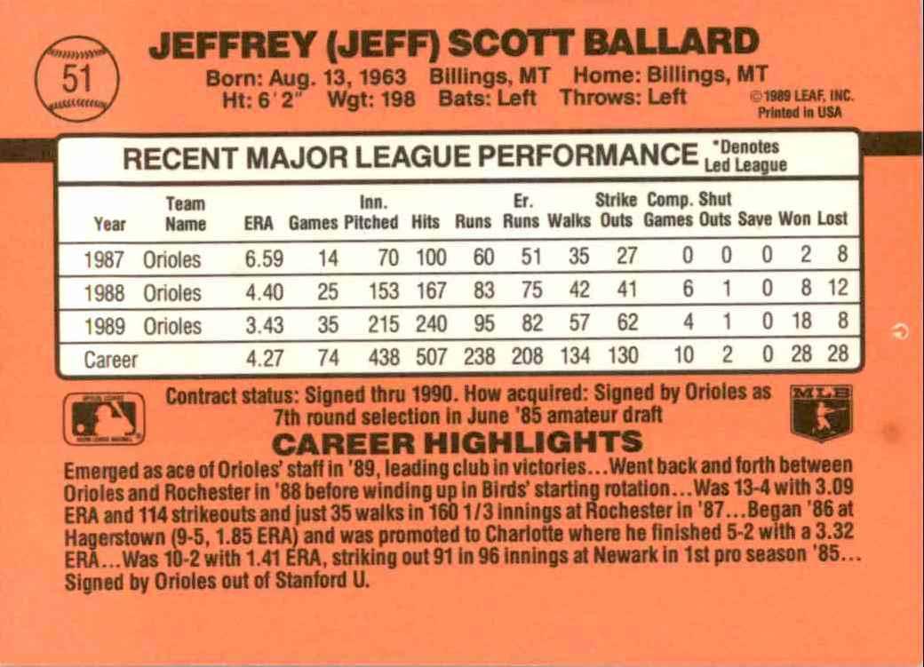 1990 Donruss Jeff Ballard #51 on Kronozio