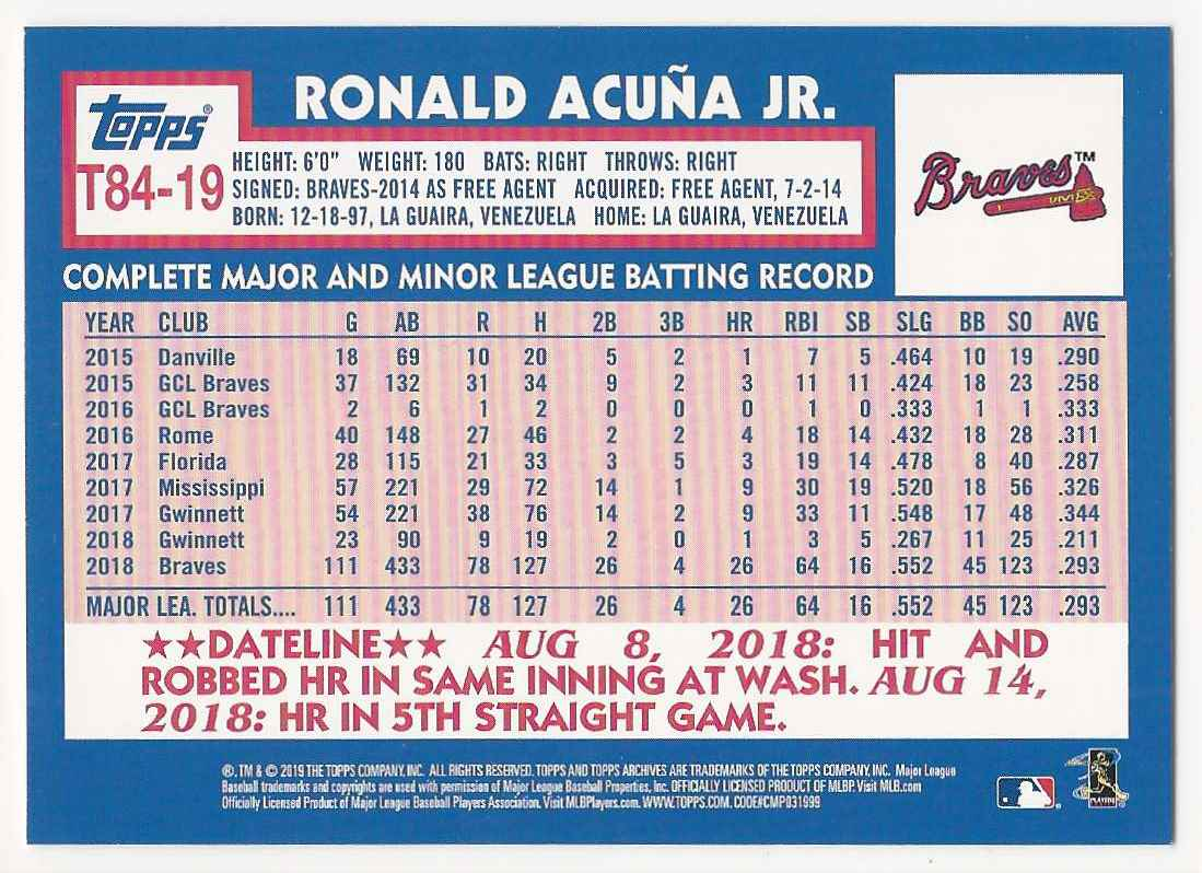 2019 Topps 1984 Topps Ronald Acuna JR. #T84-19 card back image