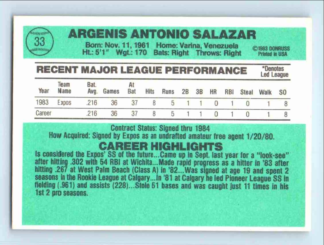 1984 Donruss Mint Angel Salazar #33 on Kronozio