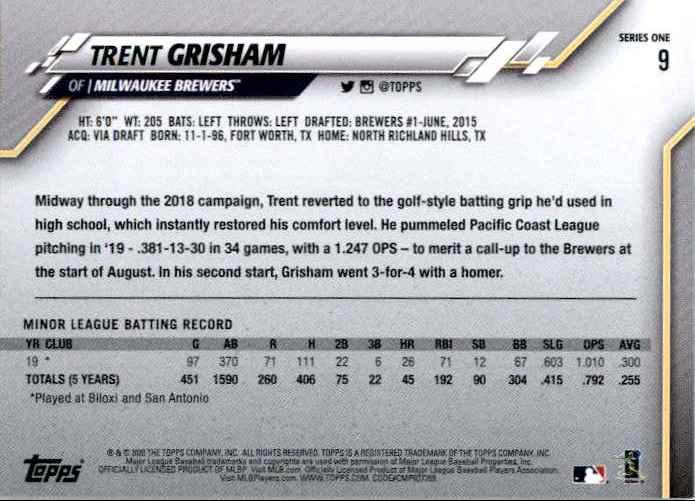 2020 Topps Series 1 Trent Grisham #9 card back image